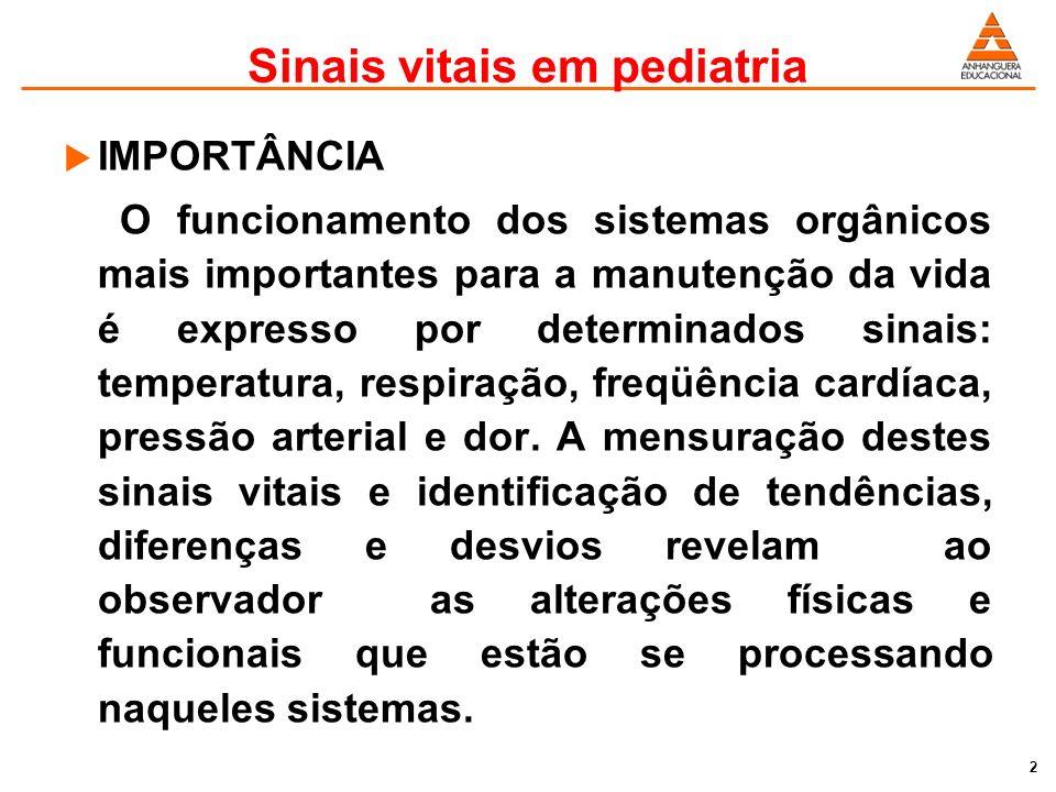 Top ENFERMAGEM Disciplina de Saúde da Criança e Adolescente. - ppt  PB58
