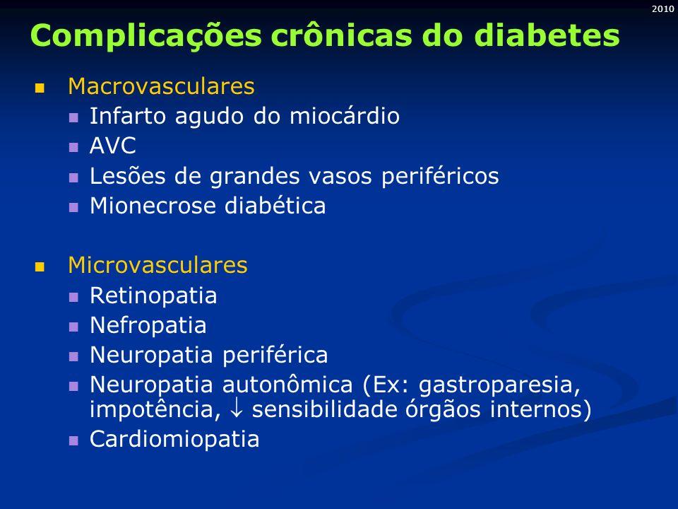2010 Complicações crônicas do diabetes Macrovasculares Infarto agudo do miocárdio AVC Lesões de grandes vasos periféricos Mionecrose diabética Microva