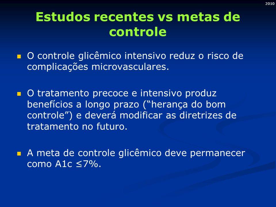 2010 Estudos recentes vs metas de controle O controle glicêmico intensivo reduz o risco de complicações microvasculares. O tratamento precoce e intens