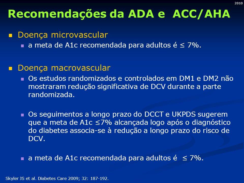 2010 Recomendações da ADA e ACC/AHA Doença microvascular a meta de A1c recomendada para adultos é ≤ 7%. Doença macrovascular Os estudos randomizados e