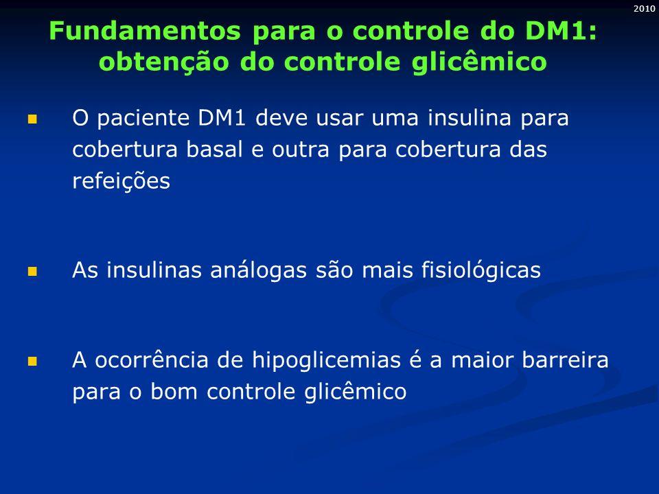 2010 O paciente DM1 deve usar uma insulina para cobertura basal e outra para cobertura das refeições As insulinas análogas são mais fisiológicas A ocorrência de hipoglicemias é a maior barreira para o bom controle glicêmico Fundamentos para o controle do DM1: obtenção do controle glicêmico
