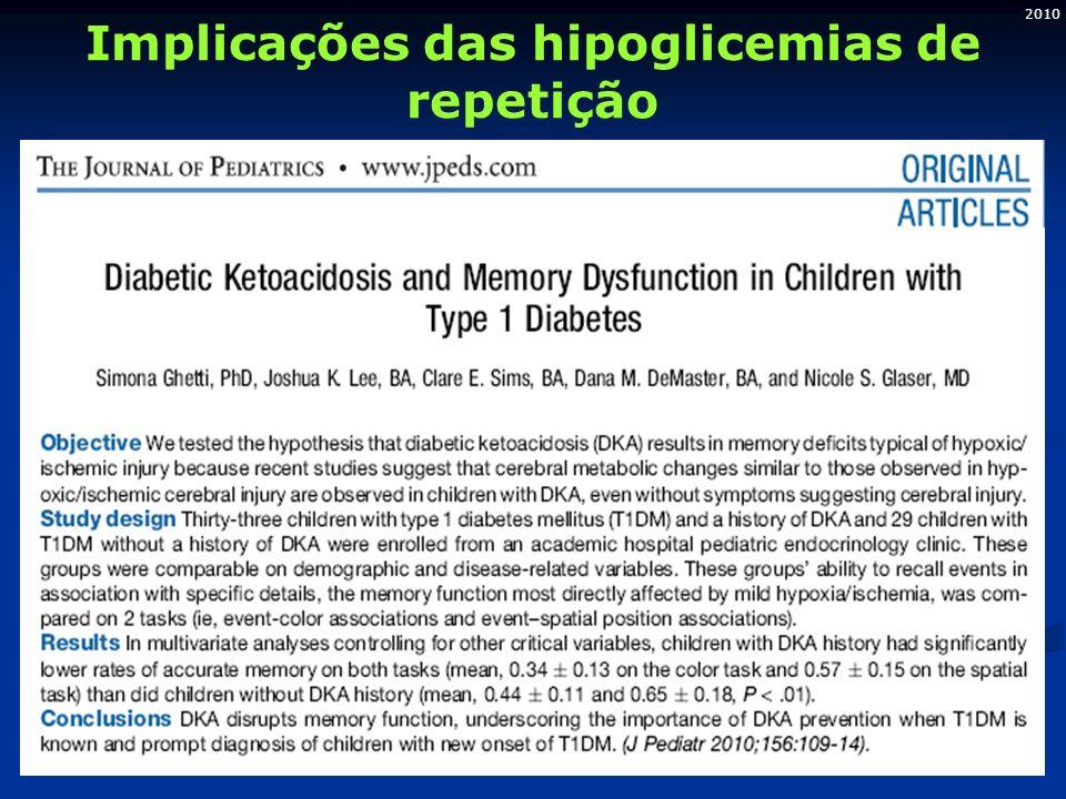 2010 Implicações das hipoglicemias de repetição