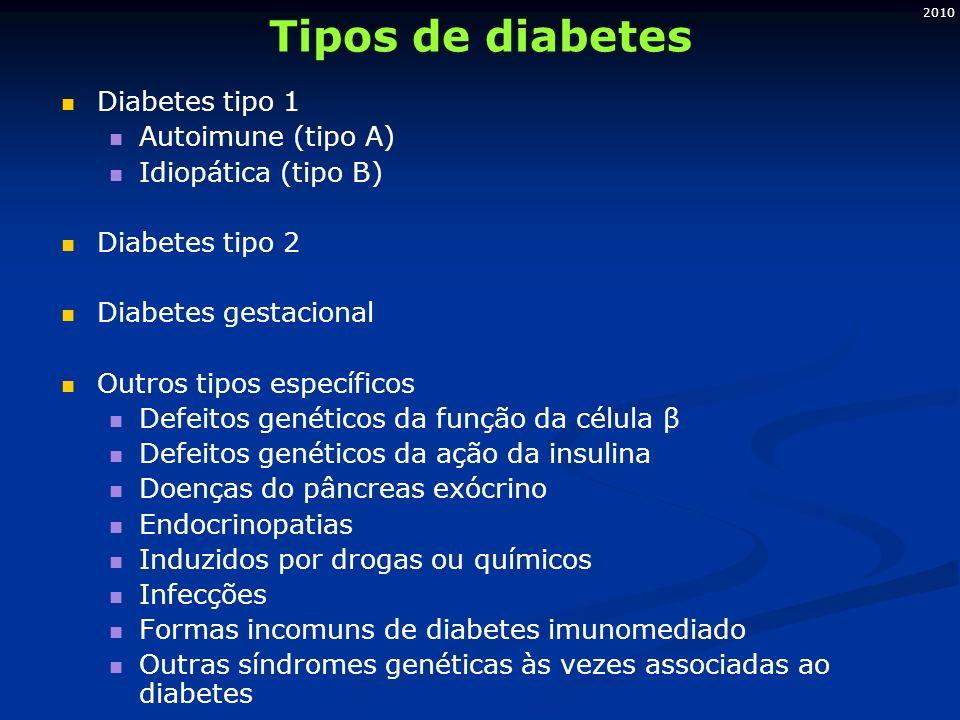2010 Tipos de diabetes Diabetes tipo 1 Autoimune (tipo A) Idiopática (tipo B) Diabetes tipo 2 Diabetes gestacional Outros tipos específicos Defeitos genéticos da função da célula β Defeitos genéticos da ação da insulina Doenças do pâncreas exócrino Endocrinopatias Induzidos por drogas ou químicos Infecções Formas incomuns de diabetes imunomediado Outras síndromes genéticas às vezes associadas ao diabetes