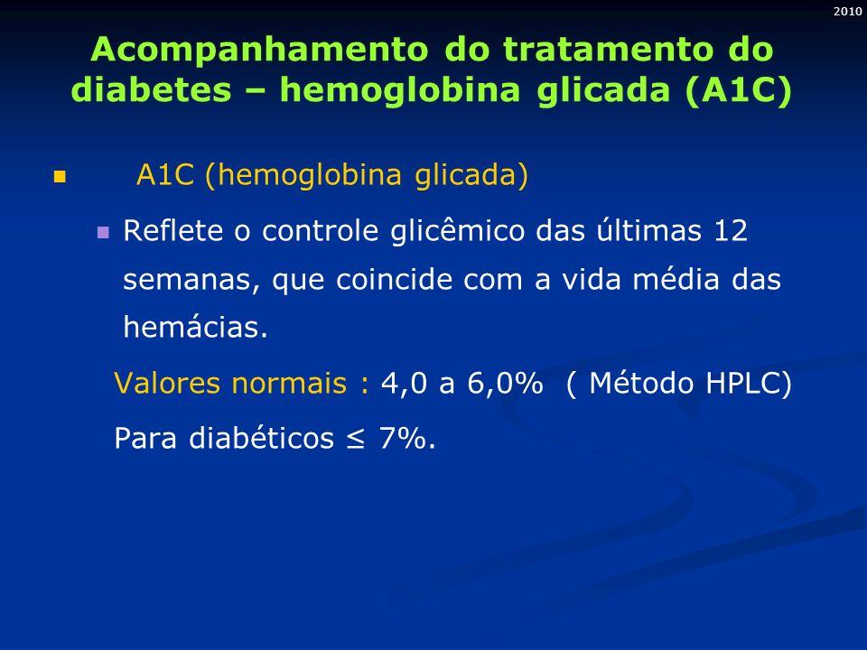 2010 Acompanhamento do tratamento do diabetes – hemoglobina glicada (A1C) A1C (hemoglobina glicada) Reflete o controle glicêmico das últimas 12 semanas, que coincide com a vida média das hemácias.