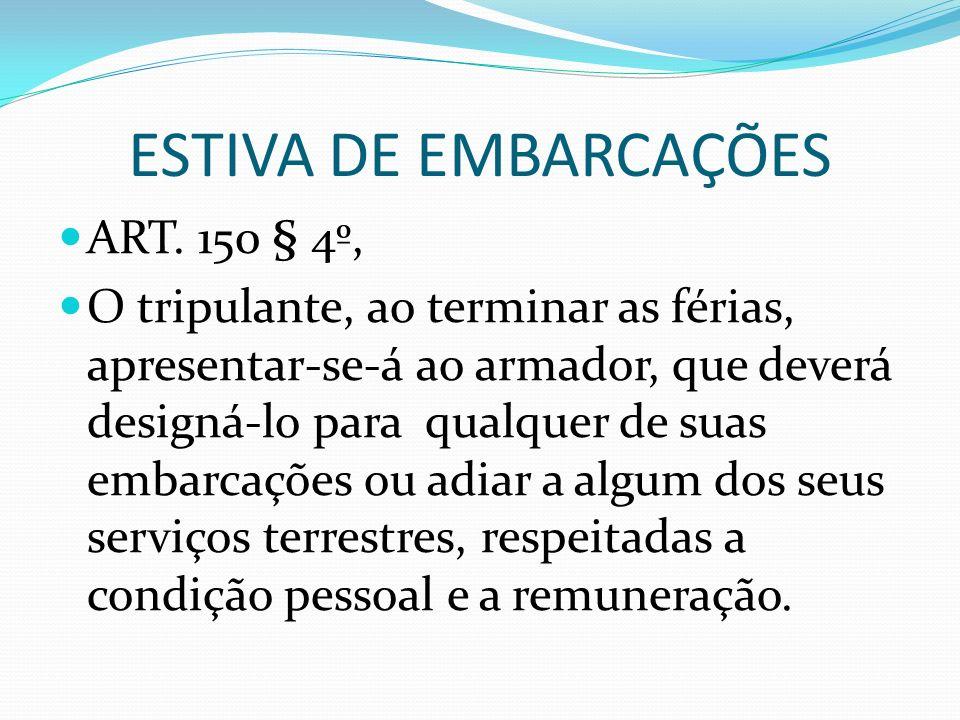 ESTIVA DE EMBARCAÇÕES ART.