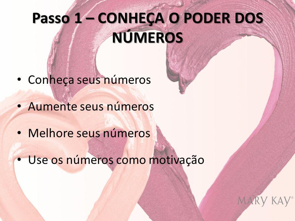 Passo 1 – CONHEÇA O PODER DOS NÚMEROS Conheça seus números Aumente seus números Melhore seus números Use os números como motivação