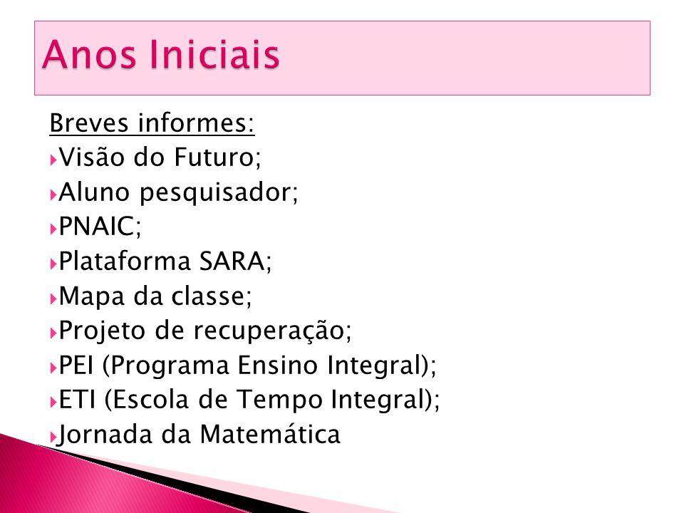 Breves informes:  Visão do Futuro;  Aluno pesquisador;  PNAIC;  Plataforma SARA;  Mapa da classe;  Projeto de recuperação;  PEI (Programa Ensino Integral);  ETI (Escola de Tempo Integral);  Jornada da Matemática