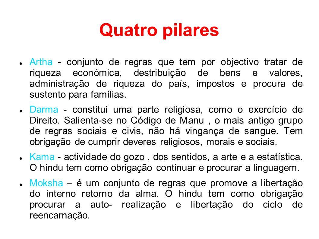 Quatro pilares Artha - conjunto de regras que tem por objectivo tratar de riqueza económica, destribuição de bens e valores, administração de riqueza