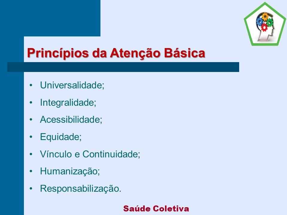 Princípios da Atenção Básica Universalidade; Integralidade; Acessibilidade; Equidade; Vínculo e Continuidade; Humanização; Responsabilização.