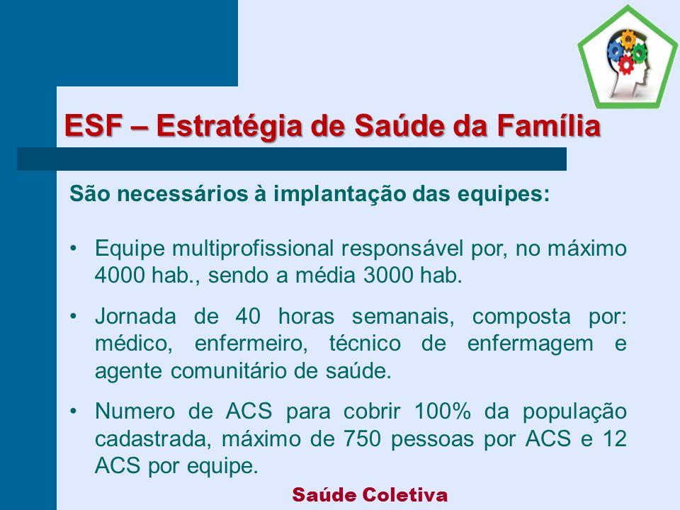 ESF – Estratégia de Saúde da Família São necessários à implantação das equipes: Equipe multiprofissional responsável por, no máximo 4000 hab., sendo a média 3000 hab.
