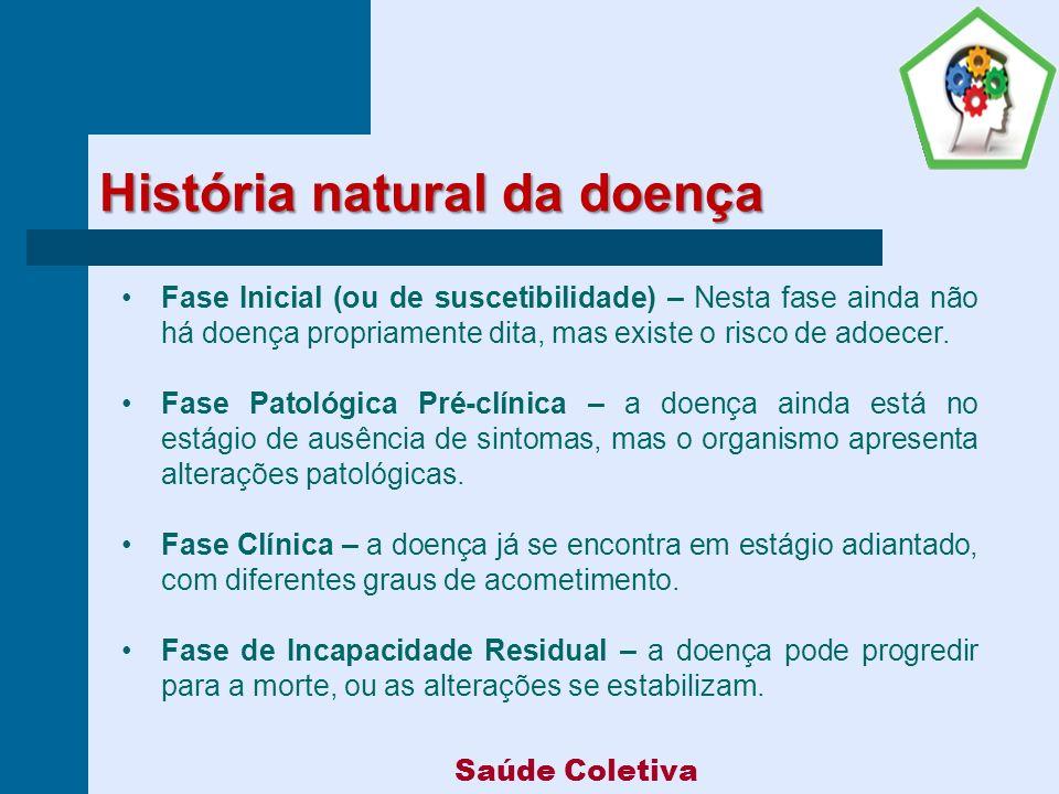 Fatores determinantes da doença Endógenos: Fatores determinantes que, no quadro geral da ecologia da doença, são inerentes ao organismo e estabelecem a receptividade do indivíduo.
