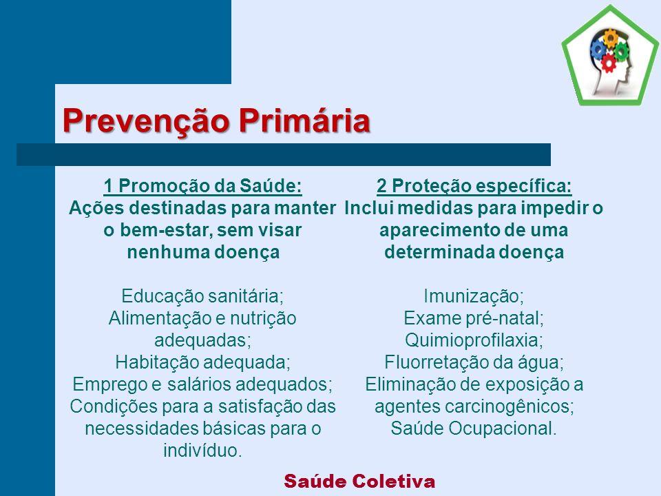Prevenção Primária 1 Promoção da Saúde: Ações destinadas para manter o bem-estar, sem visar nenhuma doença Educação sanitária; Alimentação e nutrição adequadas; Habitação adequada; Emprego e salários adequados; Condições para a satisfação das necessidades básicas para o indivíduo.