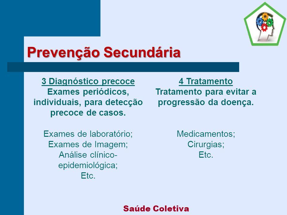 Prevenção Terciária 5 Reabilitação: Impedir a incapacidade total Próteses e órteses; Fisioterapia; Terapia ocupacional; Emprego para o reabilitado; Melhores condições de trabalho para o deficiente; Educação para o público para aceitação dos deficientes.