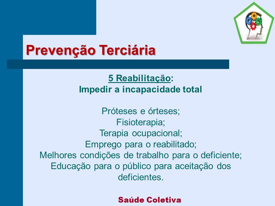 Níveis de Prevenção Prevenção Primária Prevenção Secundária Prevenção Terciária Fases da Doença Fase Inicial (ou de suscetibilidade) Fase Patológica Fase Clínica Fase de incapacidade residual Saúde Coletiva