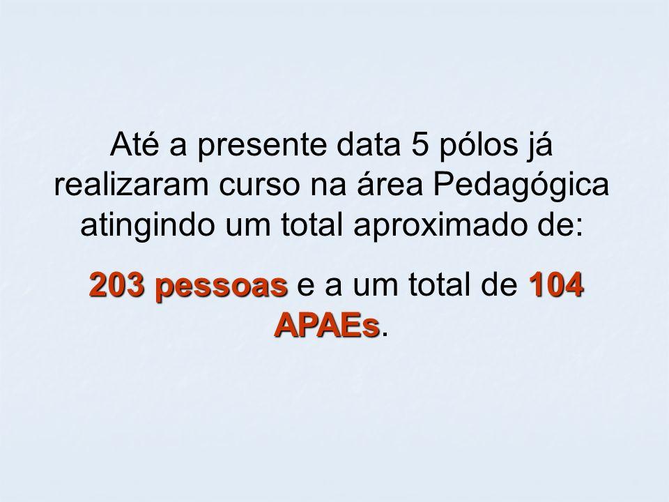 Até a presente data 5 pólos já realizaram curso na área Pedagógica atingindo um total aproximado de: 203 pessoas104 APAEs 203 pessoas e a um total de 104 APAEs.