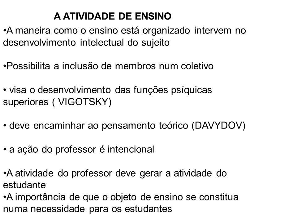 A ATIVIDADE DE ENSINO A maneira como o ensino está organizado intervem no desenvolvimento intelectual do sujeito Possibilita a inclusão de membros num