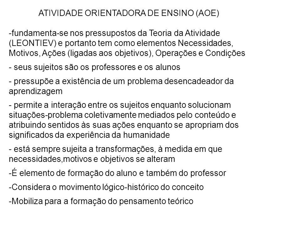 ATIVIDADE ORIENTADORA DE ENSINO (AOE) -fundamenta-se nos pressupostos da Teoria da Atividade (LEONTIEV) e portanto tem como elementos Necessidades, Mo