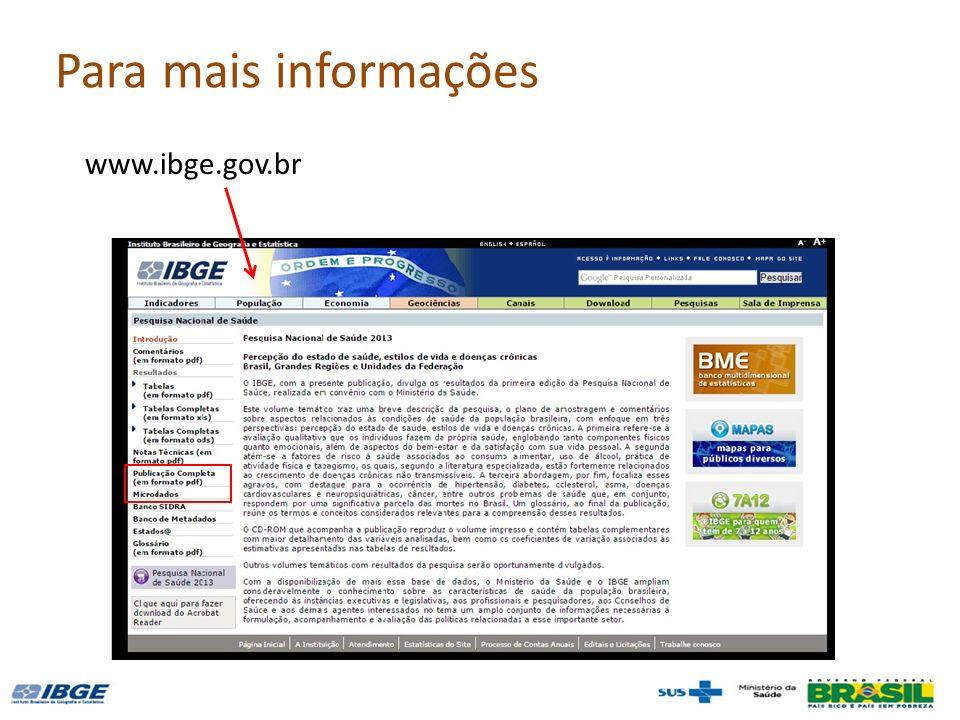 www.ibge.gov.br Para mais informações
