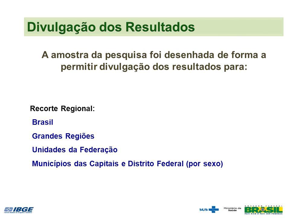Recorte Regional: Brasil Grandes Regiões Unidades da Federação Municípios das Capitais e Distrito Federal (por sexo) A amostra da pesquisa foi desenhada de forma a permitir divulgação dos resultados para: