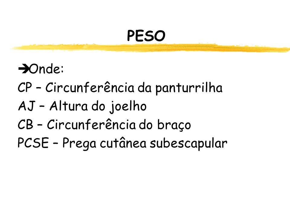 PESO  Onde: CP – Circunferência da panturrilha AJ – Altura do joelho CB – Circunferência do braço PCSE – Prega cutânea subescapular