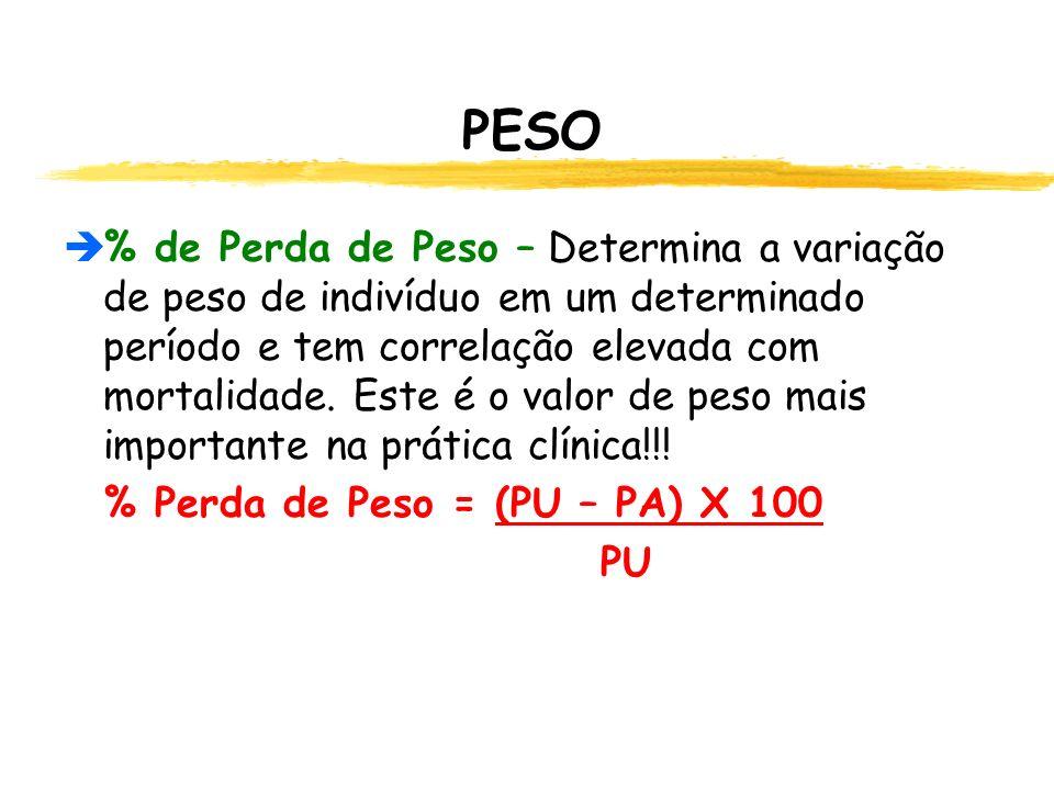 PESO  % de Perda de Peso – Determina a variação de peso de indivíduo em um determinado período e tem correlação elevada com mortalidade.