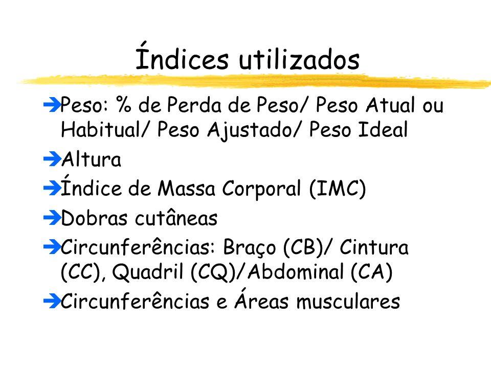 Índices utilizados  Peso: % de Perda de Peso/ Peso Atual ou Habitual/ Peso Ajustado/ Peso Ideal  Altura  Índice de Massa Corporal (IMC)  Dobras cutâneas  Circunferências: Braço (CB)/ Cintura (CC), Quadril (CQ)/Abdominal (CA)  Circunferências e Áreas musculares