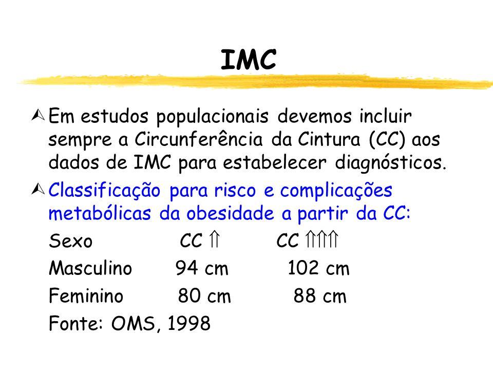 IMC ÙEm estudos populacionais devemos incluir sempre a Circunferência da Cintura (CC) aos dados de IMC para estabelecer diagnósticos.