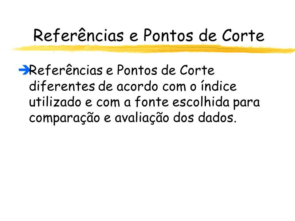 Referências e Pontos de Corte  Referências e Pontos de Corte diferentes de acordo com o índice utilizado e com a fonte escolhida para comparação e avaliação dos dados.