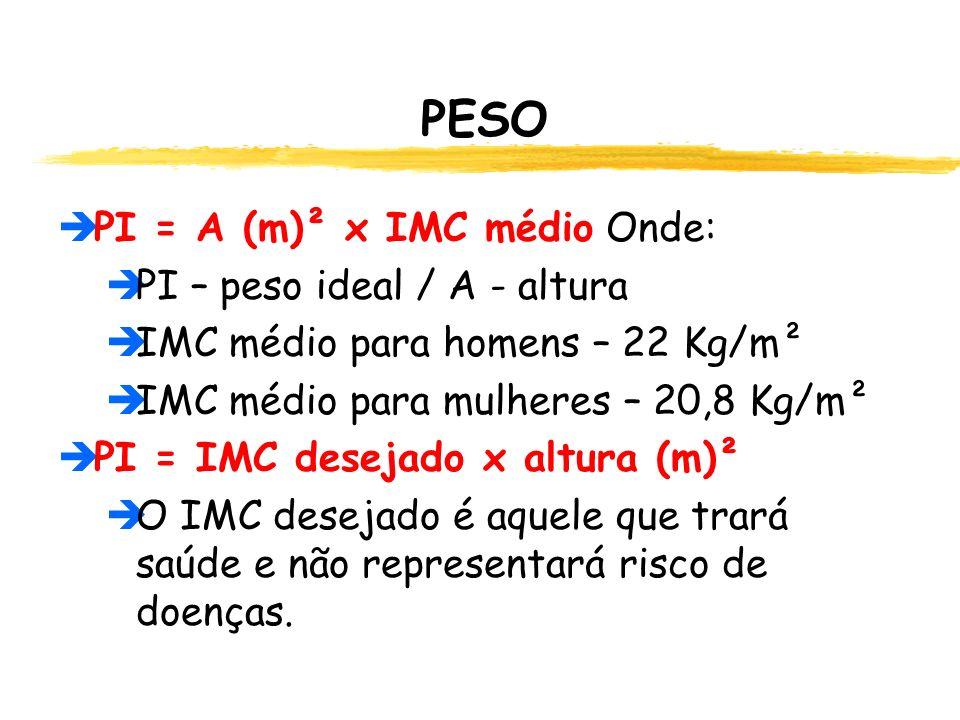 PESO  PI = A (m)² x IMC médio Onde:  PI – peso ideal / A - altura  IMC médio para homens – 22 Kg/m²  IMC médio para mulheres – 20,8 Kg/m²  PI = IMC desejado x altura (m)²  O IMC desejado é aquele que trará saúde e não representará risco de doenças.