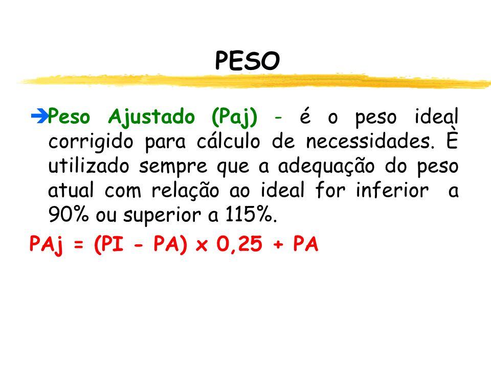 PESO  Peso Ajustado (Paj) - é o peso ideal corrigido para cálculo de necessidades.