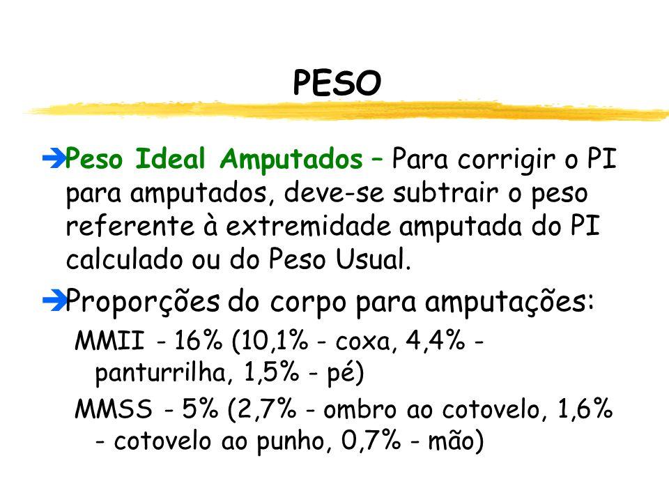 PESO  Peso Ideal Amputados – Para corrigir o PI para amputados, deve-se subtrair o peso referente à extremidade amputada do PI calculado ou do Peso Usual.