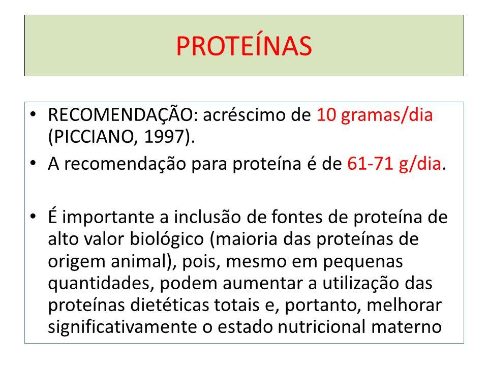 PROTEÍNAS RECOMENDAÇÃO: acréscimo de 10 gramas/dia (PICCIANO, 1997).
