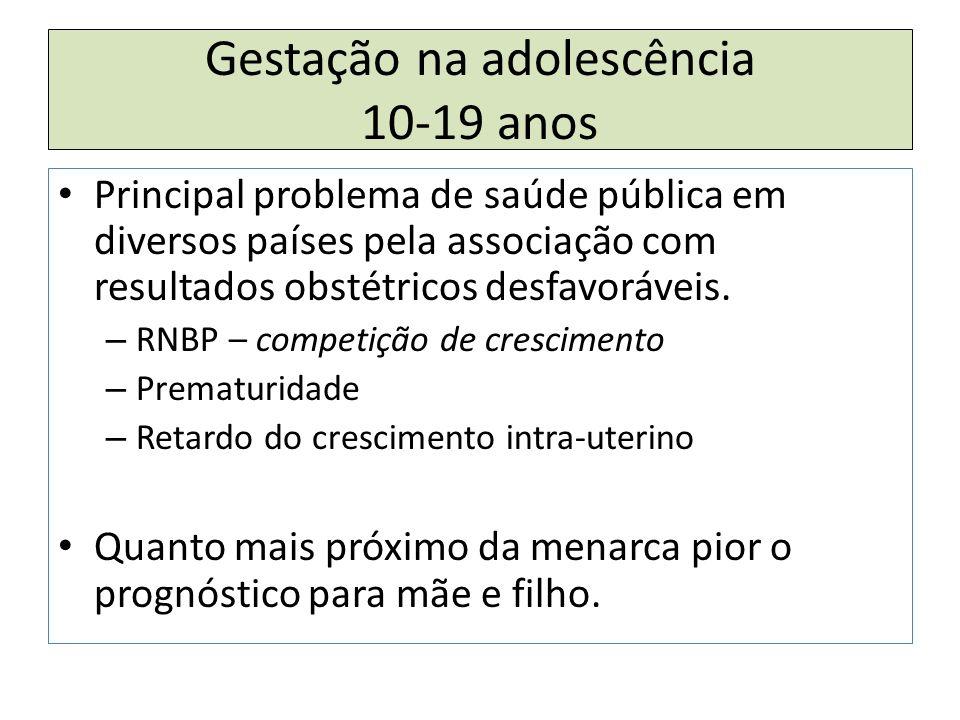 Gestação na adolescência 10-19 anos Principal problema de saúde pública em diversos países pela associação com resultados obstétricos desfavoráveis.