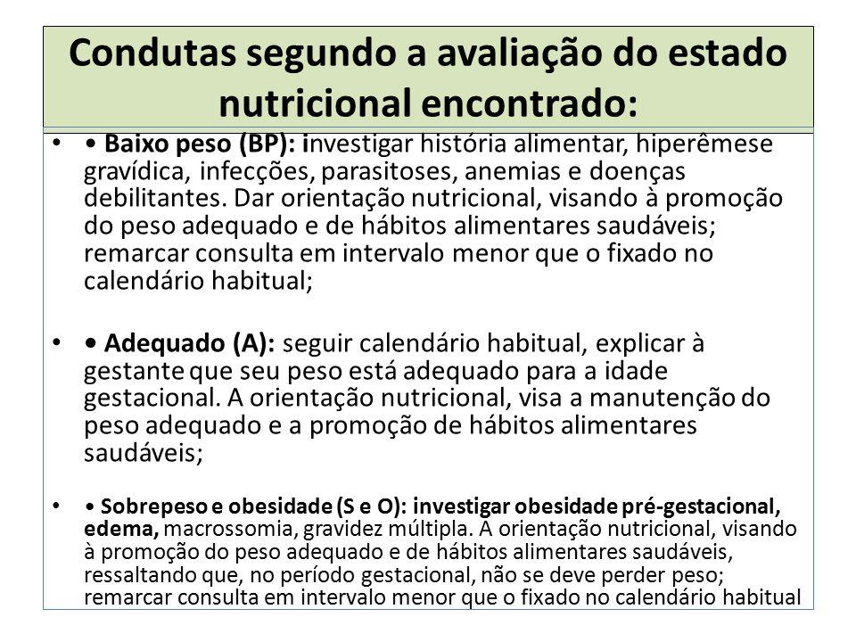 Condutas segundo a avaliação do estado nutricional encontrado: Baixo peso (BP): investigar história alimentar, hiperêmese gravídica, infecções, parasitoses, anemias e doenças debilitantes.