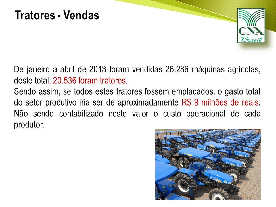 De janeiro a abril de 2013 foram vendidas 26.286 máquinas agrícolas, deste total, 20.536 foram tratores.