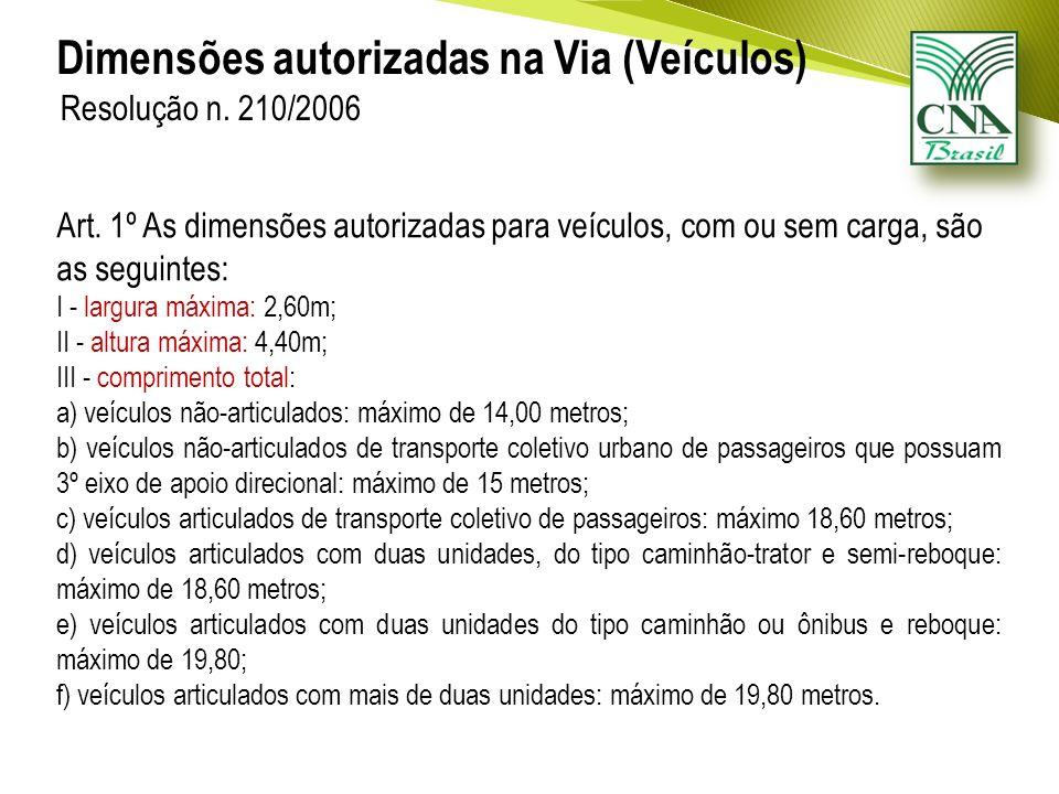 Art. 1º As dimensões autorizadas para veículos, com ou sem carga, são as seguintes: I - largura máxima: 2,60m; II - altura máxima: 4,40m; III - compri