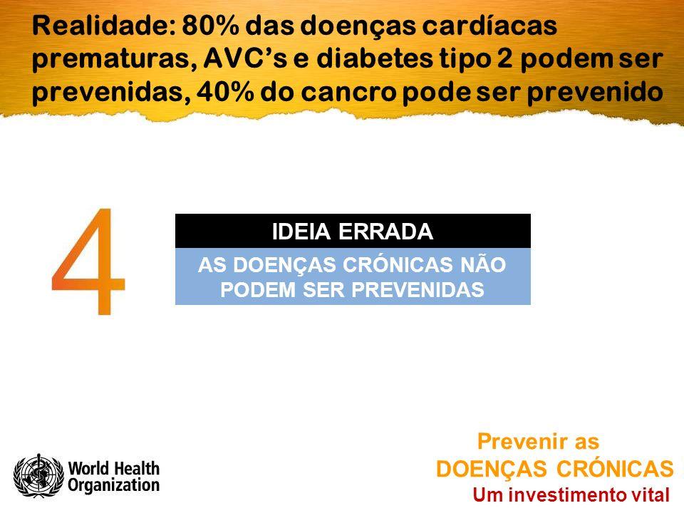 Realidade: 80% das doenças cardíacas prematuras, AVC's e diabetes tipo 2 podem ser prevenidas, 40% do cancro pode ser prevenido Um investimento vital Prevenir as DOENÇAS CRÓNICAS AS DOENÇAS CRÓNICAS NÃO PODEM SER PREVENIDAS IDEIA ERRADA