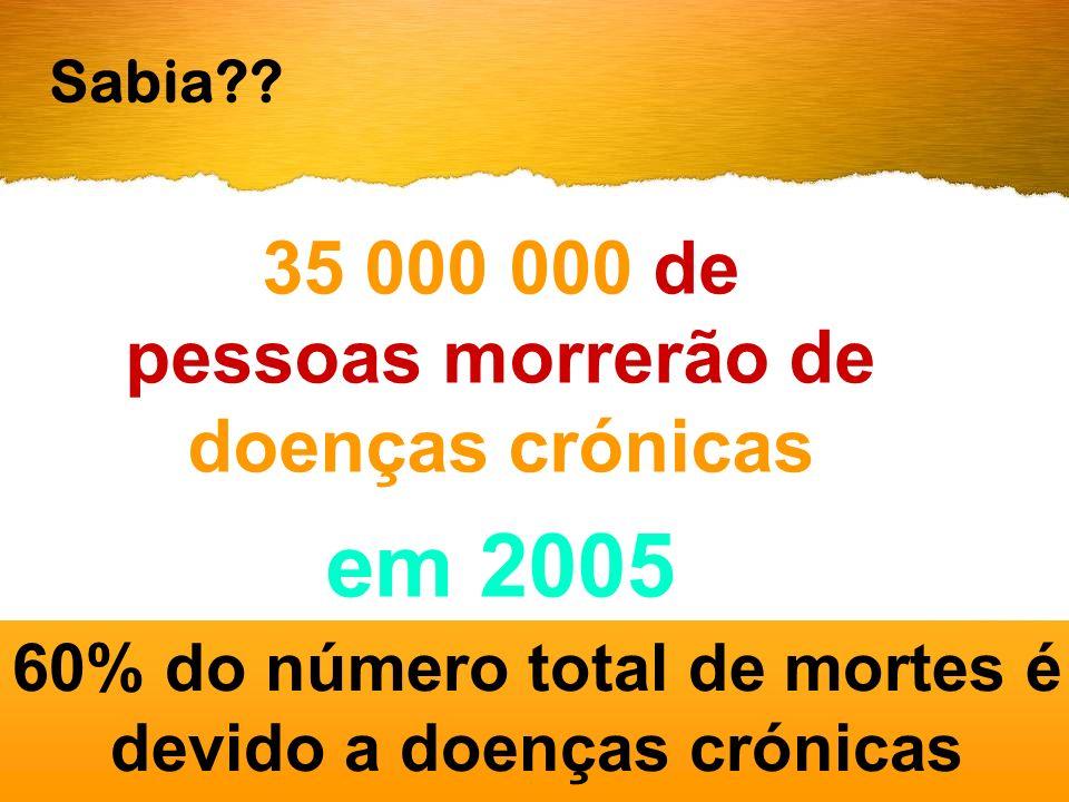 Sabia?? 35 000 000 de pessoas morrerão de doenças crónicas em 2005 60% do número total de mortes é devido a doenças crónicas