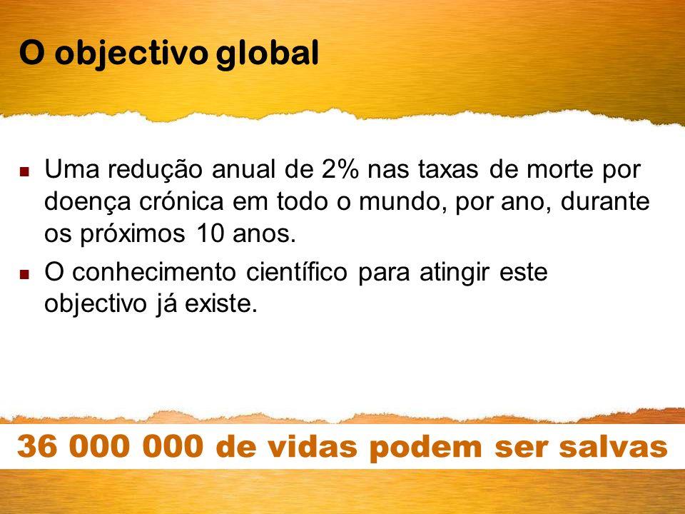 O objectivo global Uma redução anual de 2% nas taxas de morte por doença crónica em todo o mundo, por ano, durante os próximos 10 anos. O conhecimento