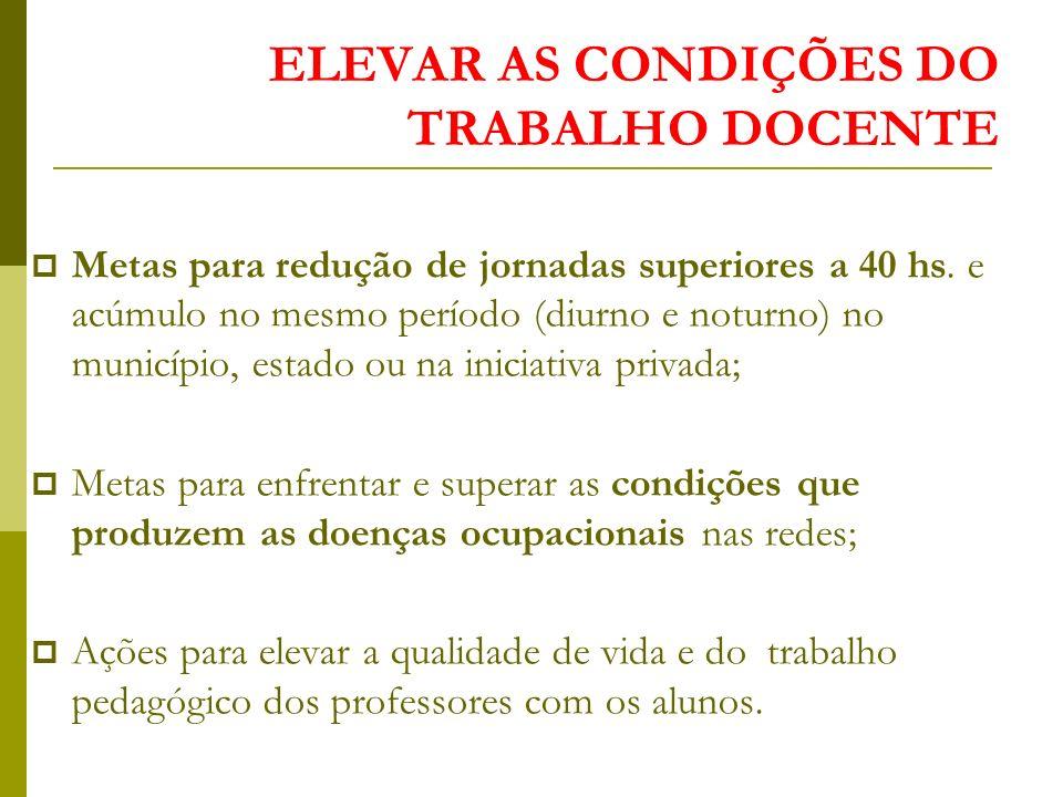 ELEVAR AS CONDIÇÕES DO TRABALHO DOCENTE  Metas para redução de jornadas superiores a 40 hs.