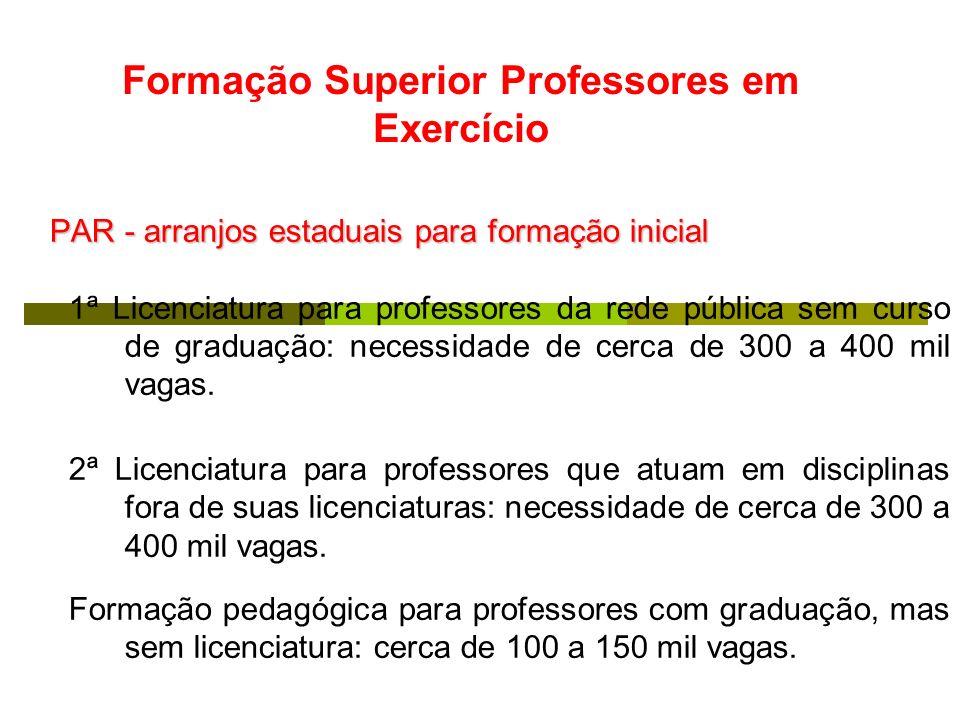 PAR - arranjos estaduais para formação inicial 1ª Licenciatura para professores da rede pública sem curso de graduação: necessidade de cerca de 300 a 400 mil vagas.