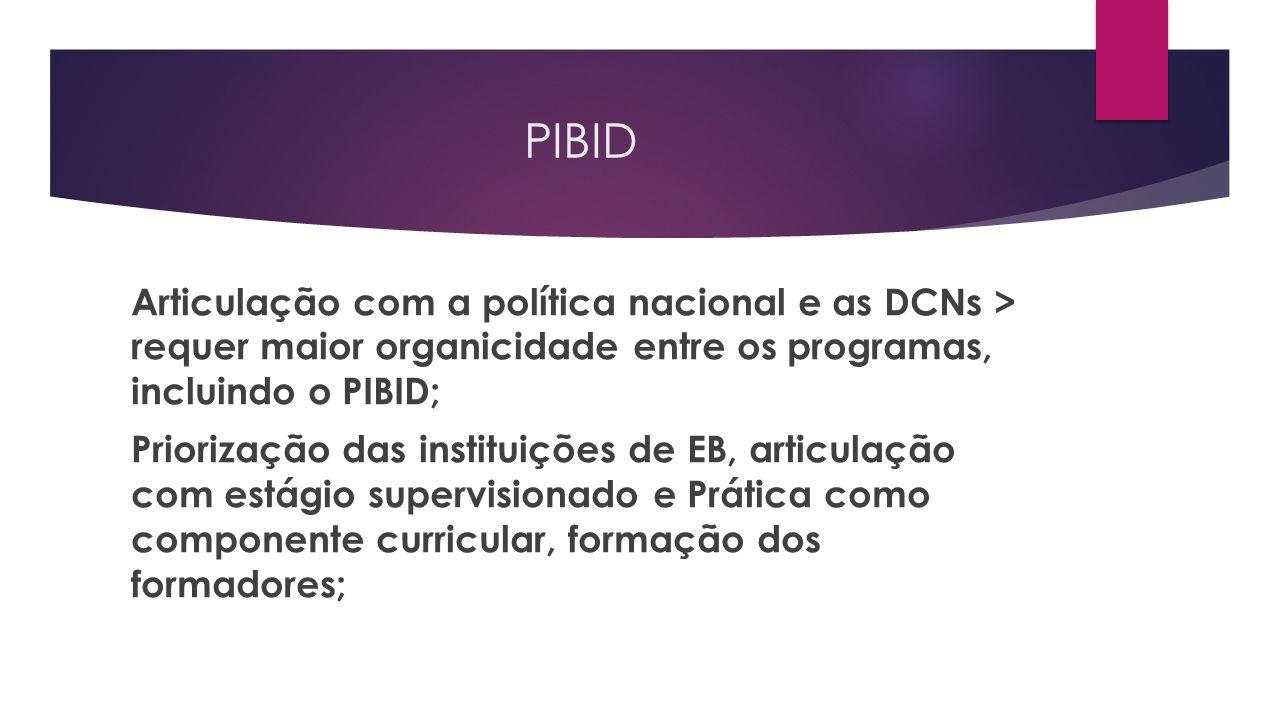 PIBID Articulação com a política nacional e as DCNs > requer maior organicidade entre os programas, incluindo o PIBID; Priorização das instituições de EB, articulação com estágio supervisionado e Prática como componente curricular, formação dos formadores;
