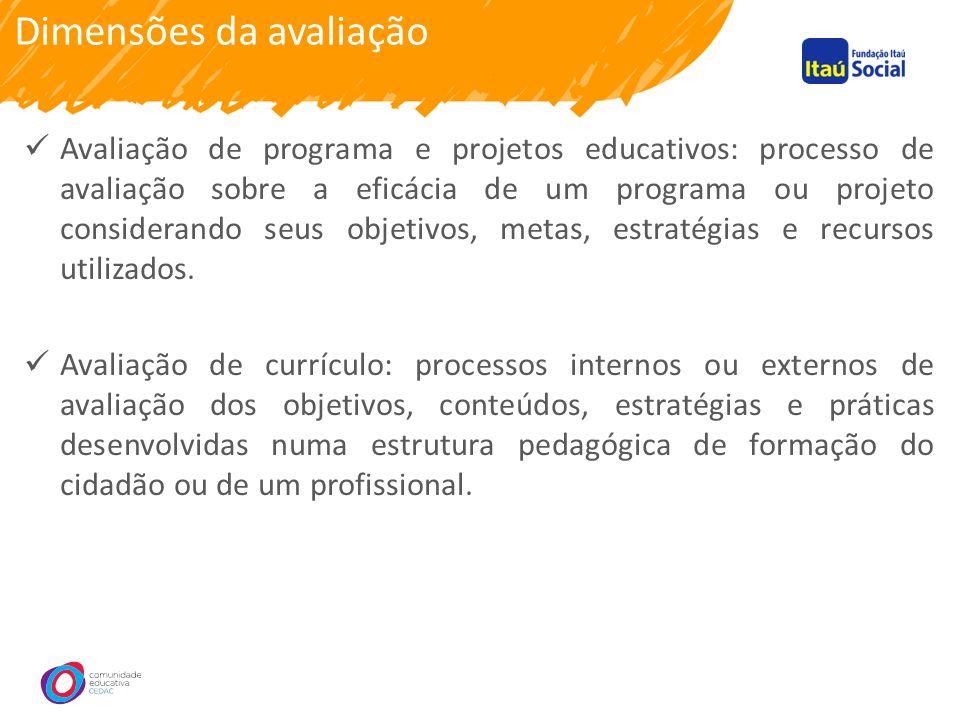 Dimensões da avaliação Avaliação de programa e projetos educativos: processo de avaliação sobre a eficácia de um programa ou projeto considerando seus objetivos, metas, estratégias e recursos utilizados.