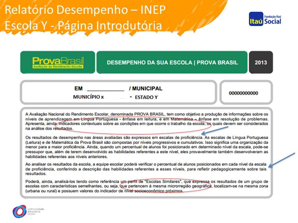 Relatório Desempenho – INEP Escola Y - Página Introdutória