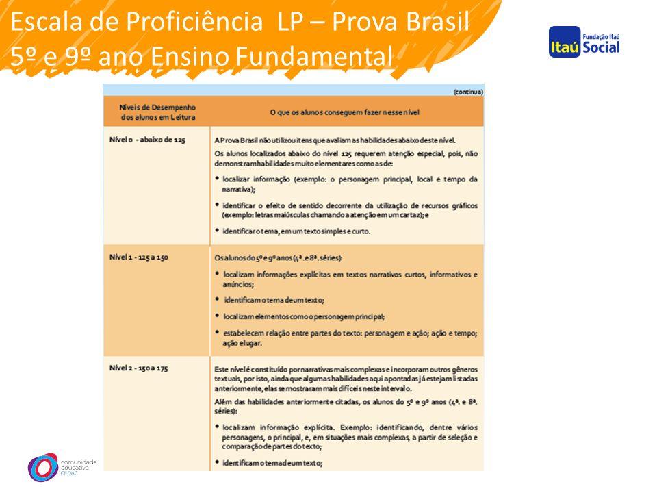 Escala de Proficiência LP – Prova Brasil 5º e 9º ano Ensino Fundamental