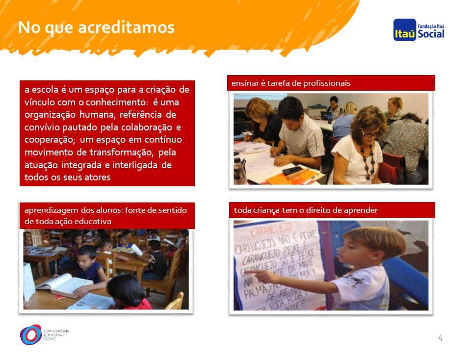 Avaliação à serviço das aprendizagens Aprendizagem dos alunos: Fonte de sentido de toda a ação educativa