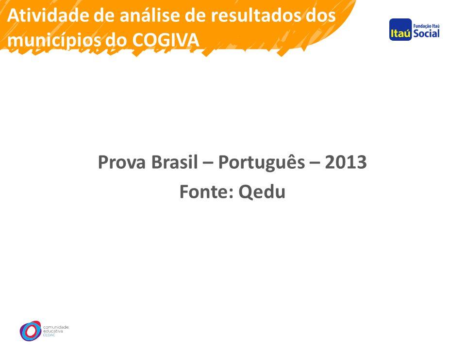 Atividade de análise de resultados dos municípios do COGIVA Prova Brasil – Português – 2013 Fonte: Qedu