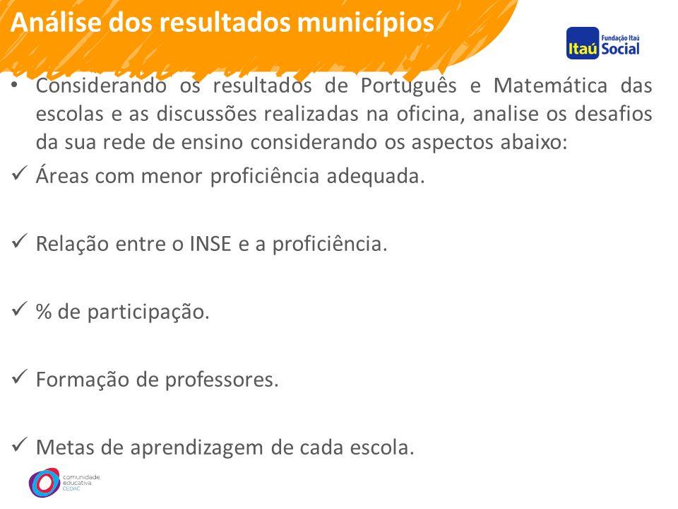 Análise dos resultados municípios Considerando os resultados de Português e Matemática das escolas e as discussões realizadas na oficina, analise os desafios da sua rede de ensino considerando os aspectos abaixo: Áreas com menor proficiência adequada.