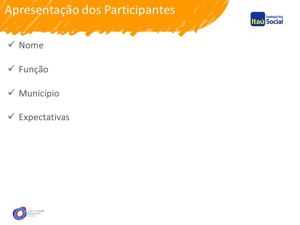 Apresentação dos Participantes Nome Função Município Expectativas