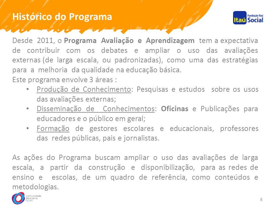 Histórico do Programa 8 Desde 2011, o Programa Avaliação e Aprendizagem tem a expectativa de contribuir com os debates e ampliar o uso das avaliações externas (de larga escala, ou padronizadas), como uma das estratégias para a melhoria da qualidade na educação básica.